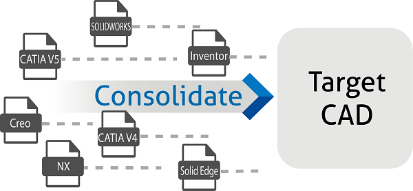 CAD Consolidation